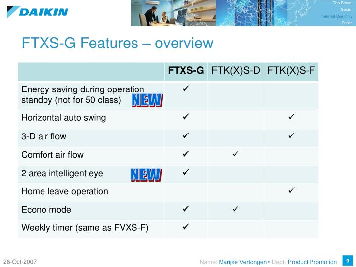 FTXS-G Features – overview