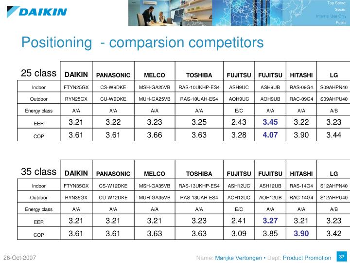 Positioning  - comparsion competitors