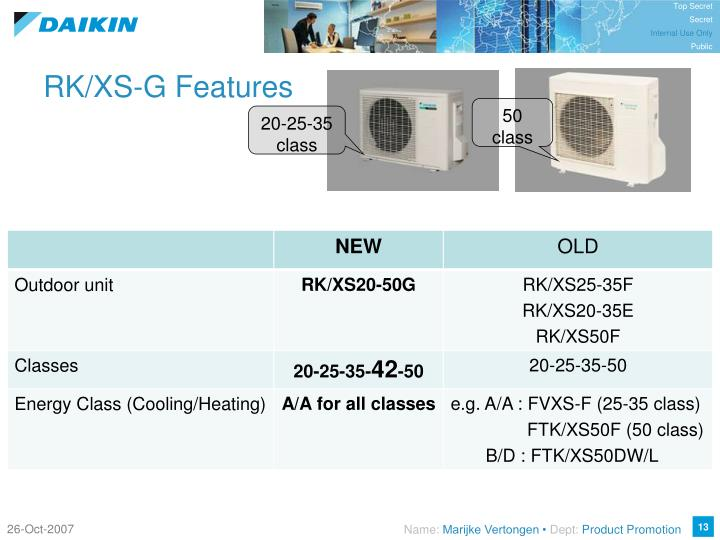 RK/XS-G Features