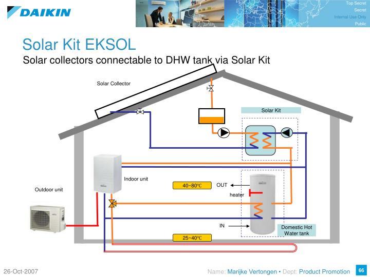 Solar Kit EKSOL