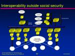 interoperability outside social security
