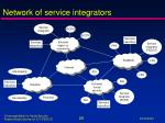 network of service integrators