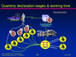 quarterly declaration wages working time