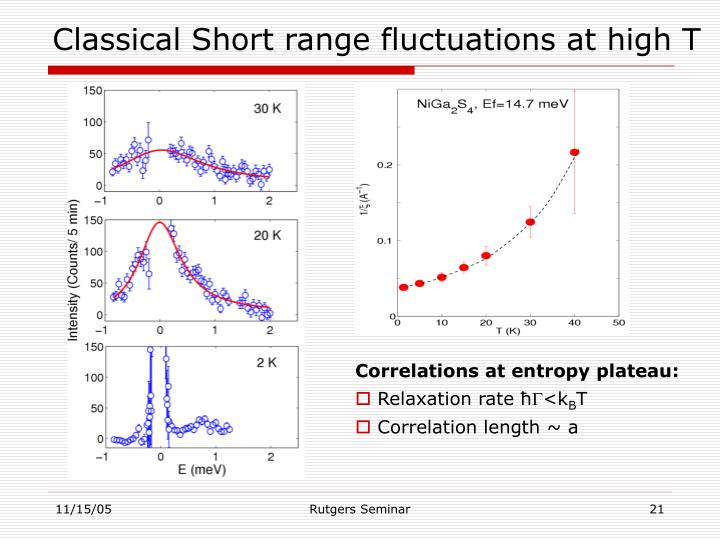 Classical Short range fluctuations at high T