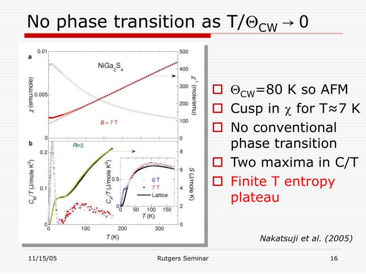 No phase transition as T/