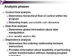 analysis phases