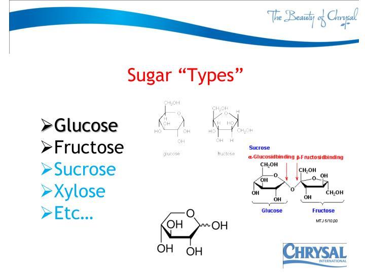 "Sugar ""Types"""