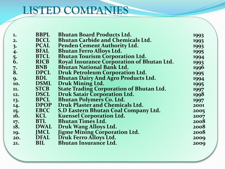 1. BBPLBhutan Board Products Ltd.1993