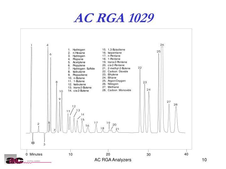 AC RGA 1029