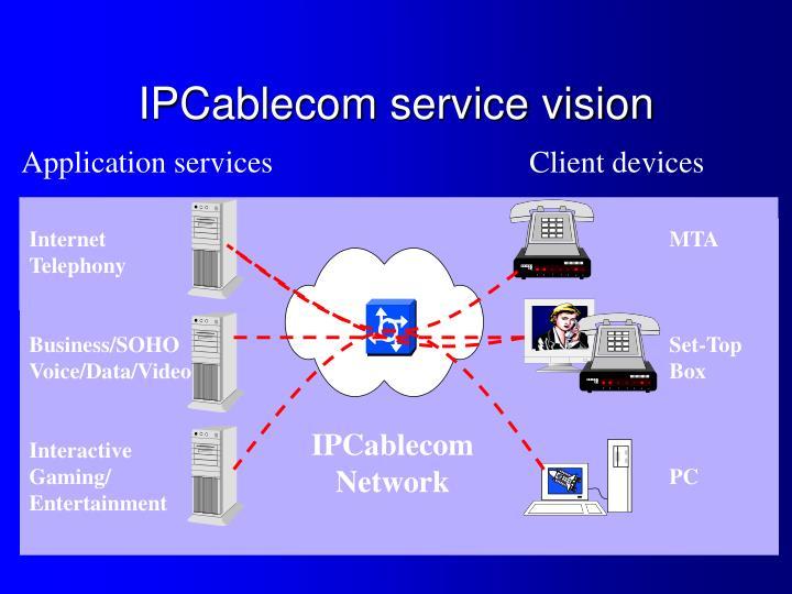 Ipcablecom service vision