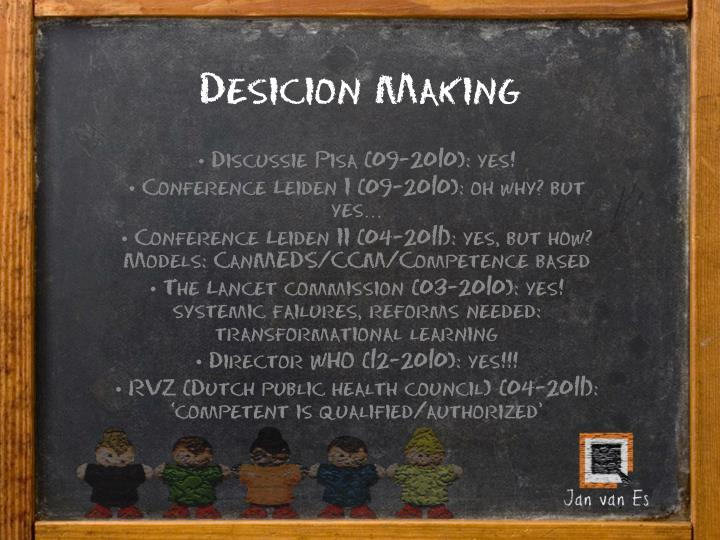 Desicion making