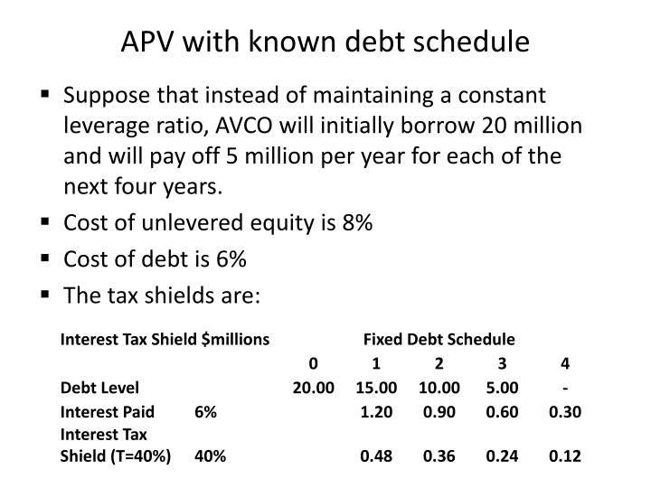 APV with known debt schedule