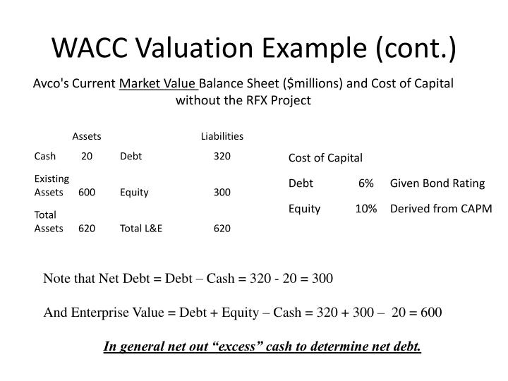 WACC Valuation Example (cont.)