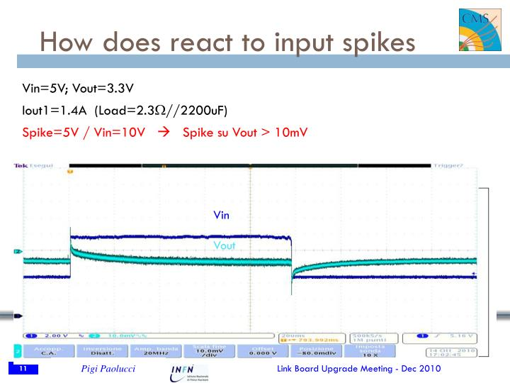 How does react to input spikes
