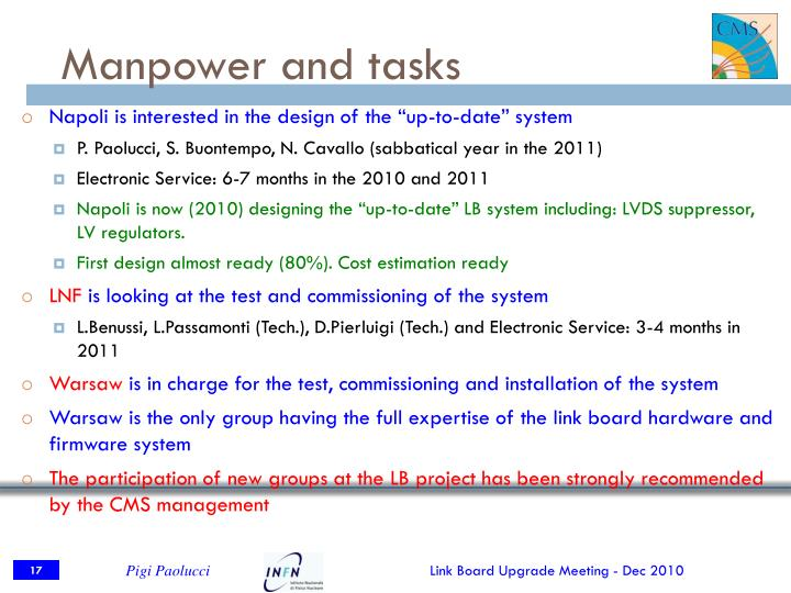 Manpower and tasks