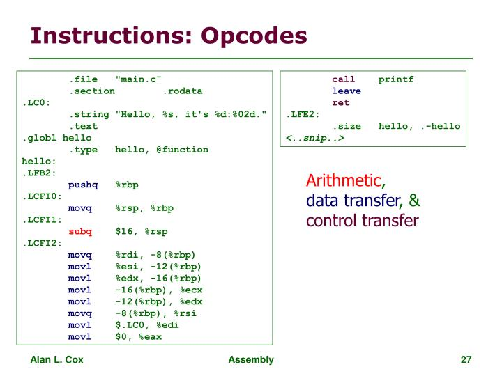 Instructions: Opcodes