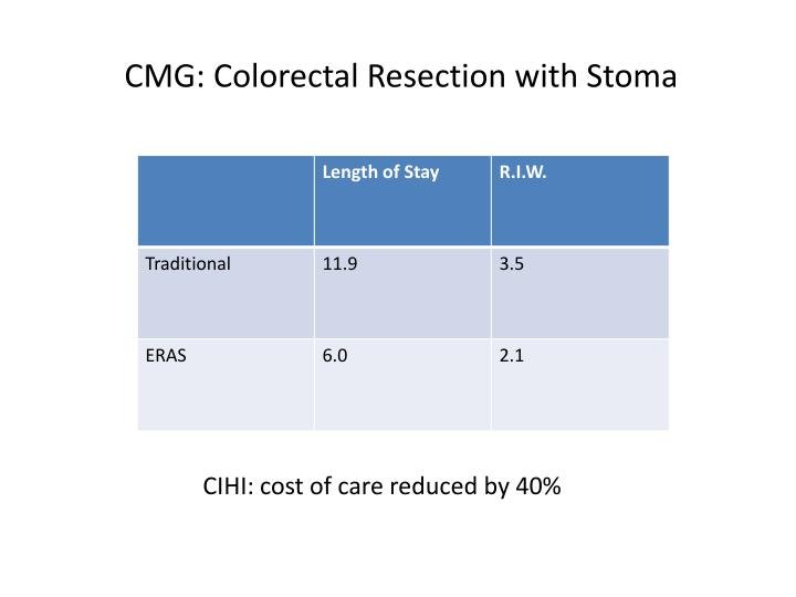 CMG: Colorectal Resection with Stoma