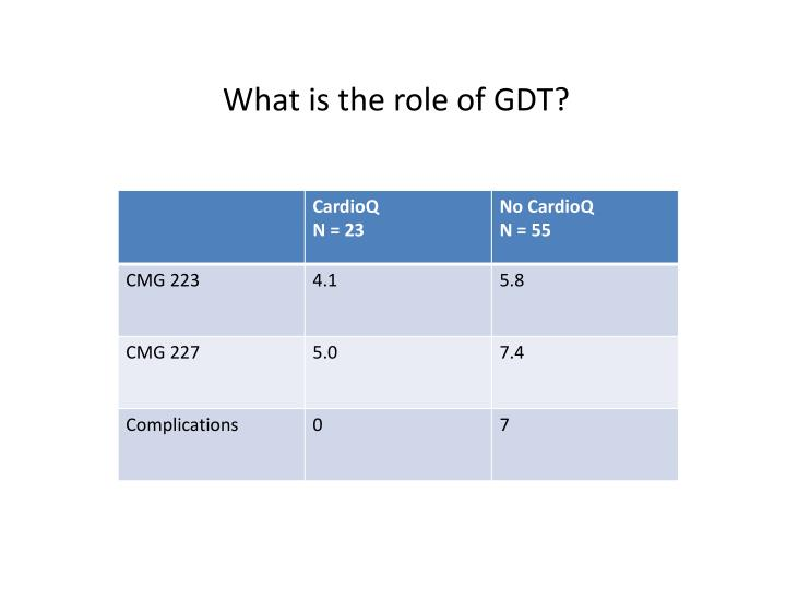 What is the role of GDT?
