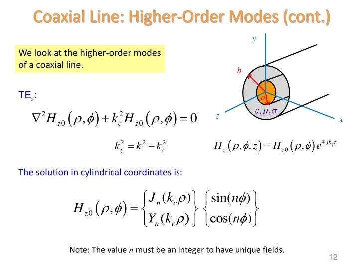 Coaxial Line: Higher-Order Modes (cont.)
