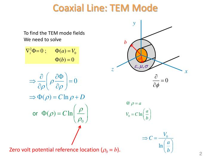 Coaxial Line: TEM Mode