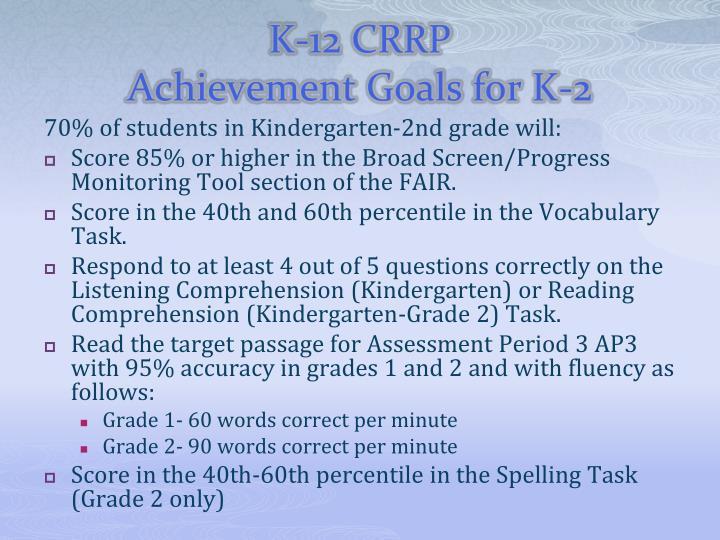 K-12 CRRP