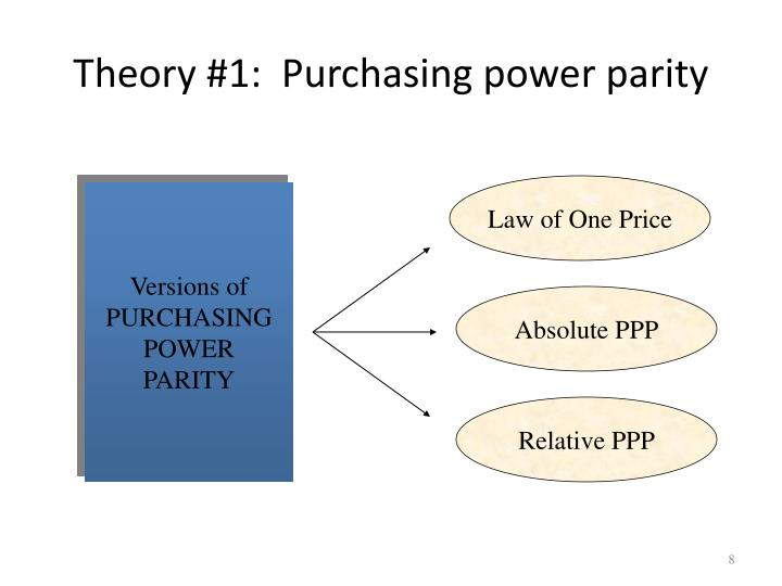 Theory #1:  Purchasing power parity