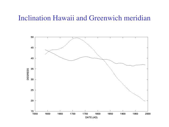 Inclination Hawaii and Greenwich meridian