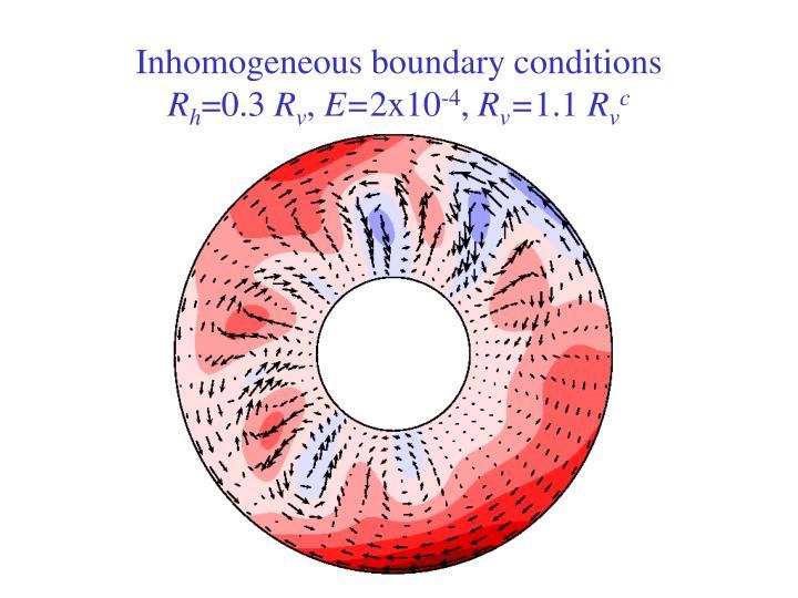 Inhomogeneous boundary conditions