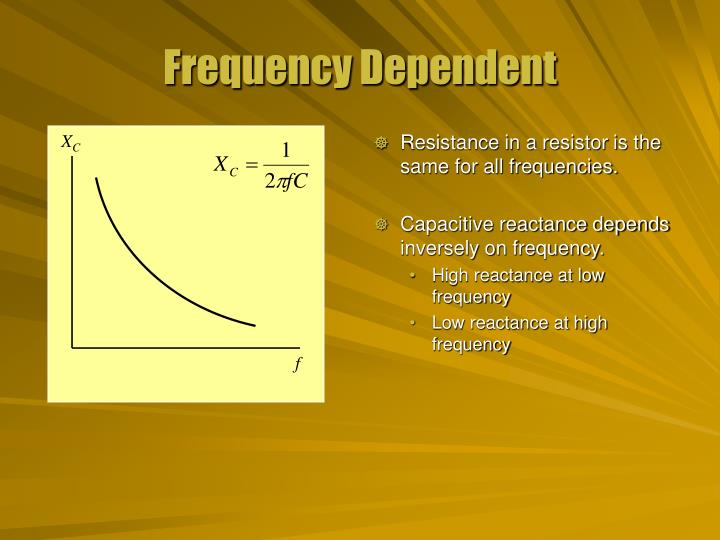 Resistance in a resistor is the same for all frequencies.