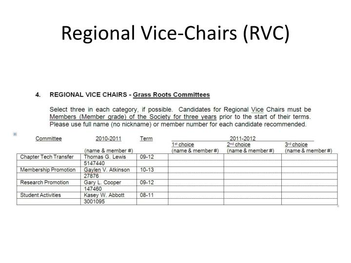 Regional Vice-Chairs (RVC)