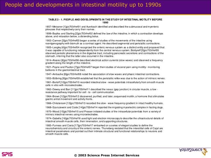 People and developments in intestinal motility up to 1990s