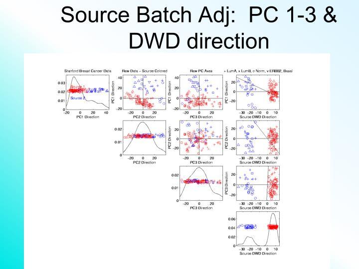 Source Batch Adj:  PC 1-3 & DWD direction