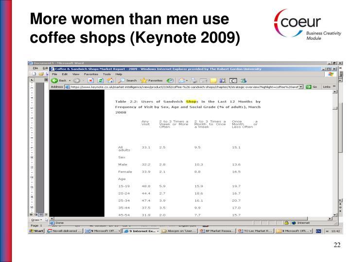 More women than men use