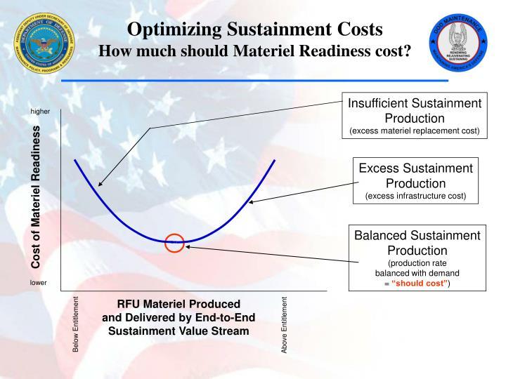 Optimizing Sustainment Costs