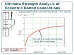 ultimate strength analysis of eccentric bolted connections