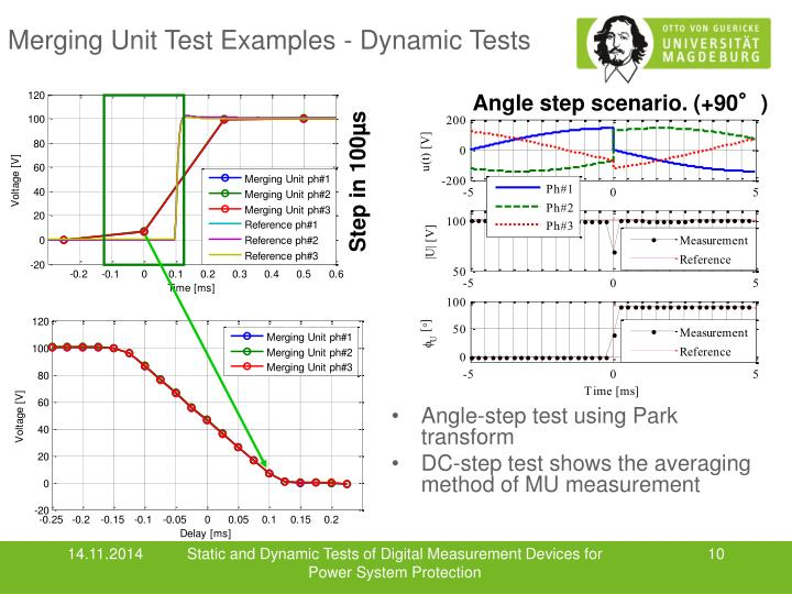 Merging Unit Test Examples - Dynamic Tests
