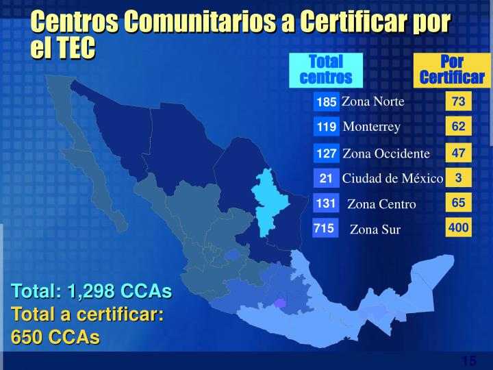 Centros Comunitarios a Certificar por el TEC