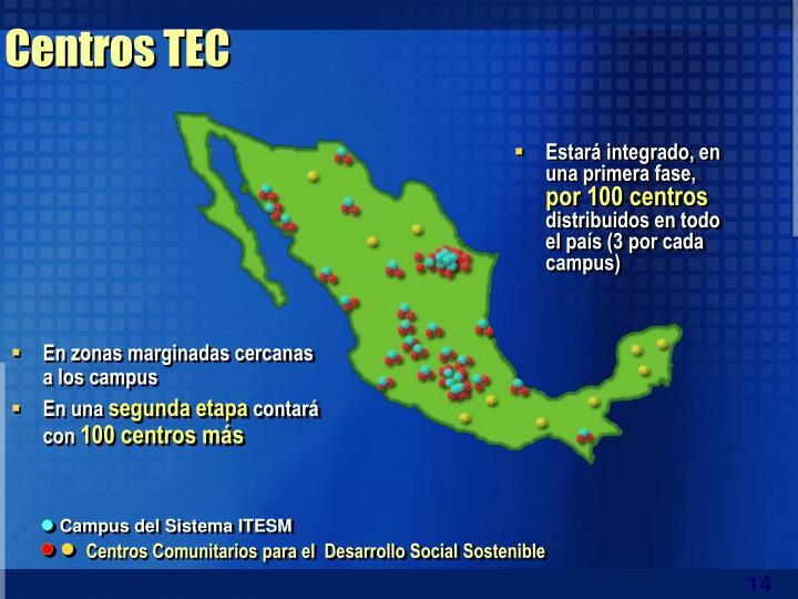Centros TEC