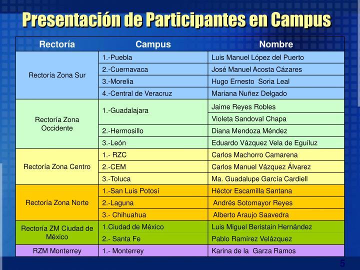 Presentación de Participantes en Campus