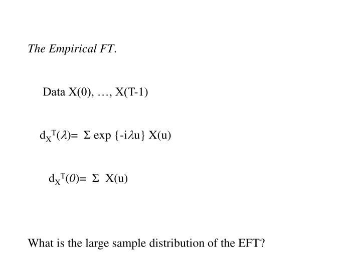 The Empirical FT