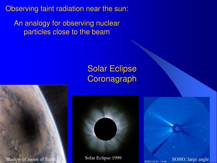 Observing faint radiation near the sun: