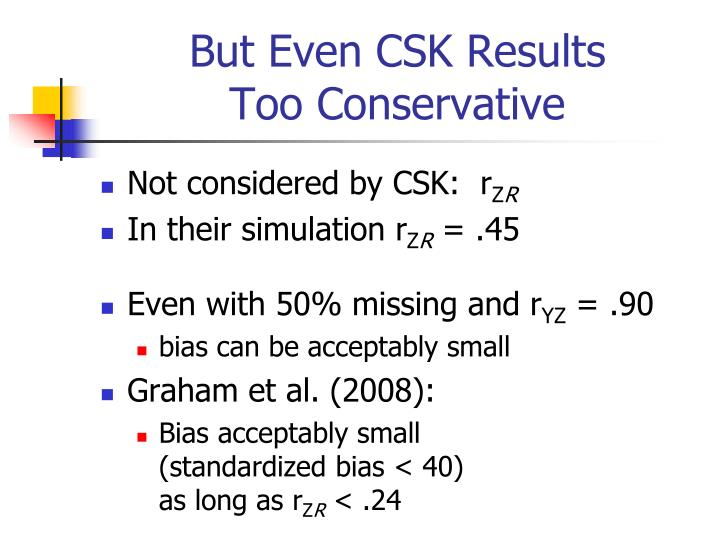 But Even CSK Results