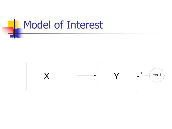 Model of Interest