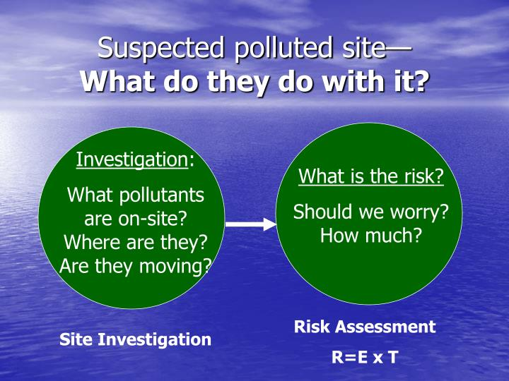 Suspected polluted site—
