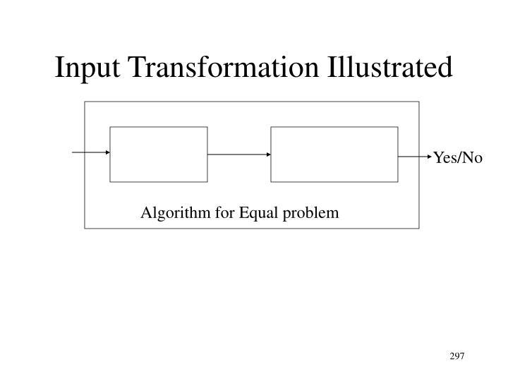 Input Transformation Illustrated