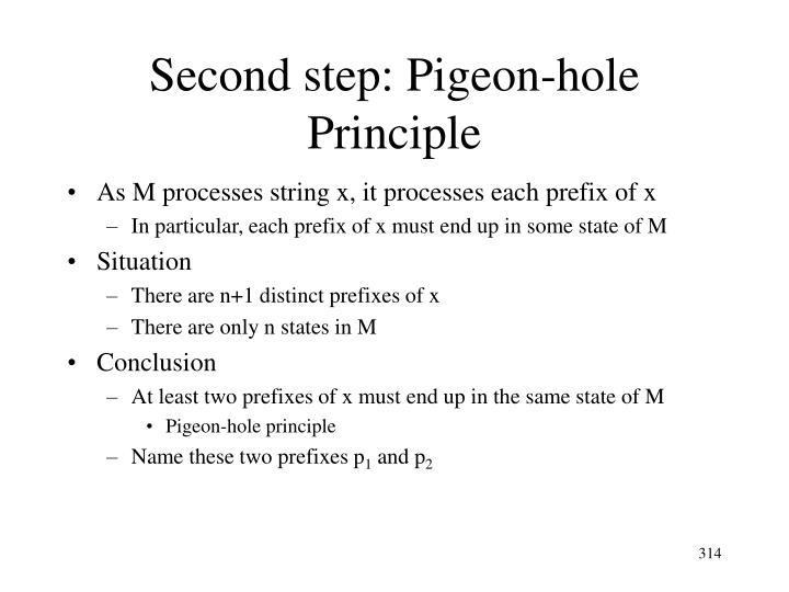 Second step: Pigeon-hole Principle