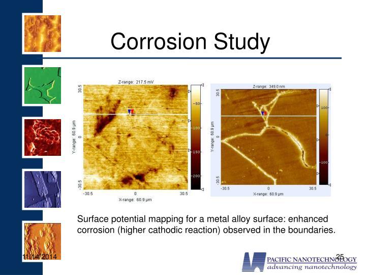 Corrosion Study