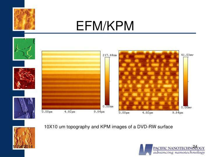 EFM/KPM