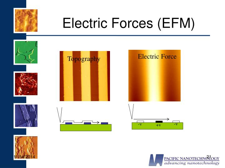 Electric Forces (EFM)