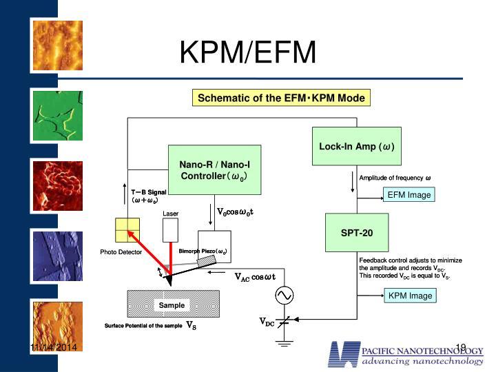 KPM/EFM